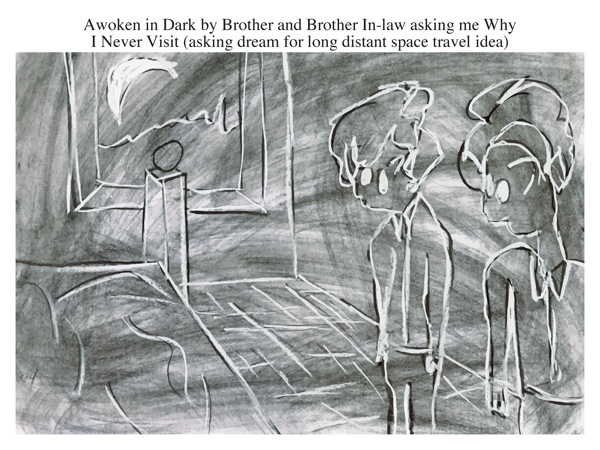 Awoken in Dark by Brother and Brother In-law asking me Why I Never Visit (asking dream for long distant space travel idea)