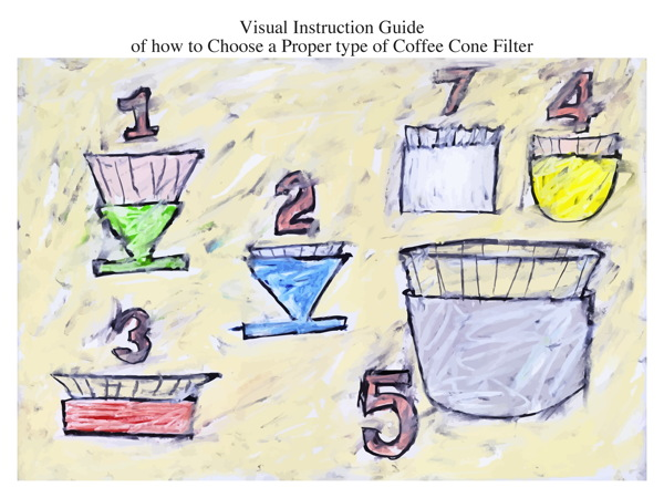 Visual Instruction Guide of how to Choose a Proper type of Coffee Cone Filter