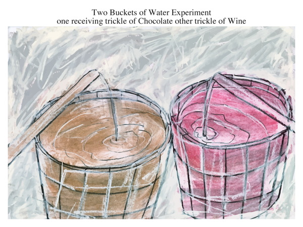 Two Buckets of Water Experiment one receiving trickle of Chocolate other trickle of Wine