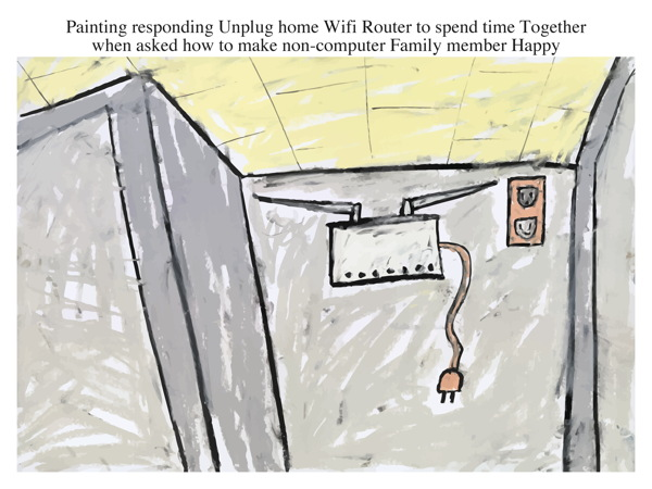 Painting responding Unplug home Wifi Router to spend time Together when asked how to make non-computer Family member Happy