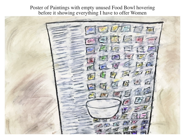 Poster of Paintings with empty unused Food Bowl hovering before it showing everything I have to offer Women