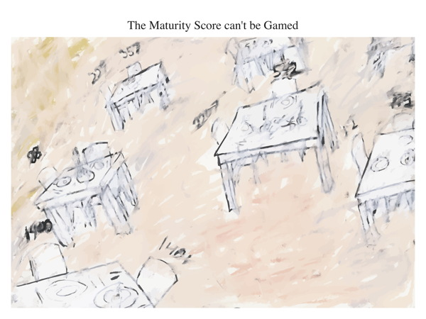 The Maturity Score can't be Gamed